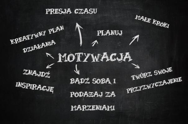 motywacja, tablica, niezbędnik kobiety