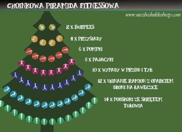 choinkowa piramida fitnessowa