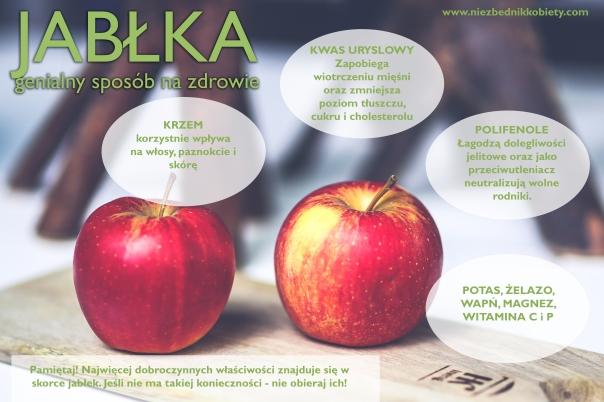 infografika - jabłka